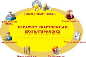 Изображение - Оплата лифта в многоквартирном доме 1-300x200