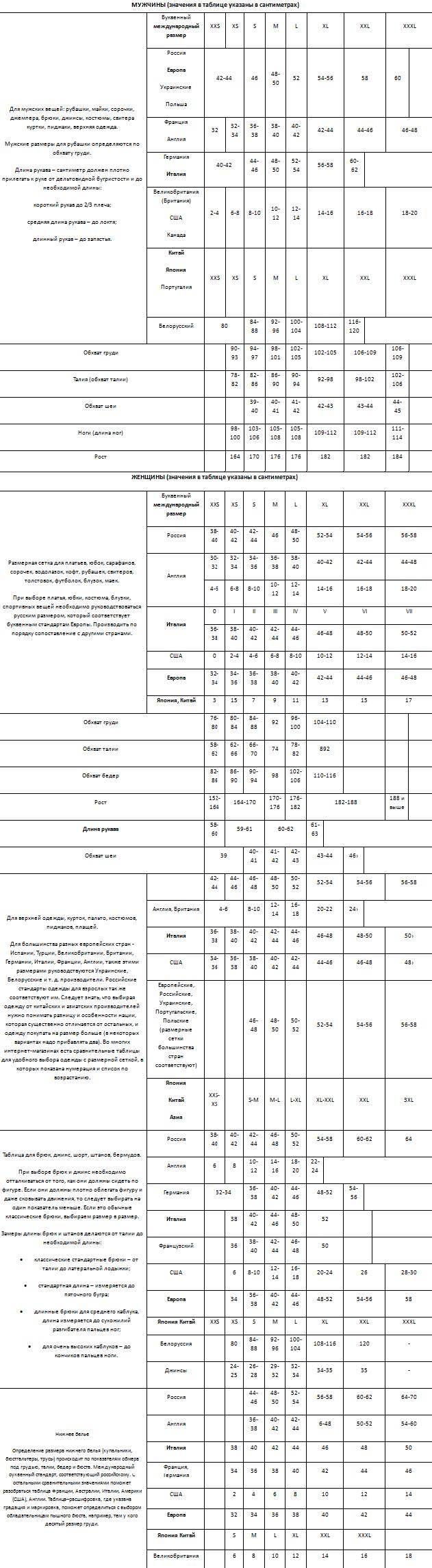 Размерная сетка женской одежды: российская, европейская, китайская, США и другие
