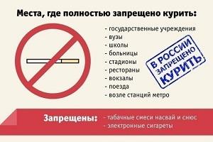 Места, где курить нельзя