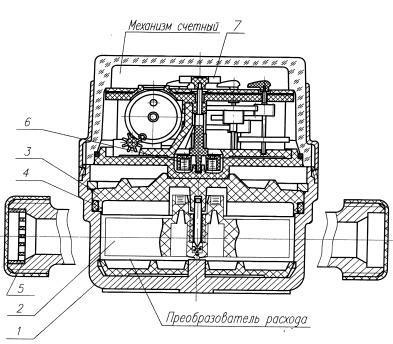 Схема счетчика СВК 15