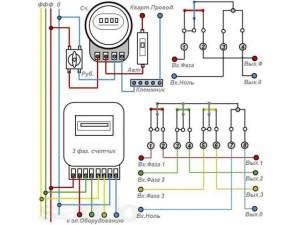 Схема установки счетчика (нажмите для увеличения)