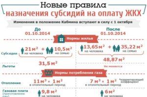 Расчет субсидии на оплату ЖКХ (нажмите для увеличения)