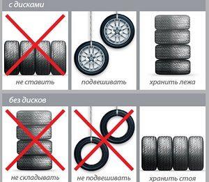 Срок годности резины для авто: учимся определять дату выпуска шин по их маркировке